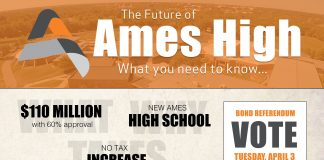 The Future of Ames High: What you Need to Know